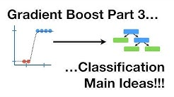 Gradient Boost Part 3: Classification