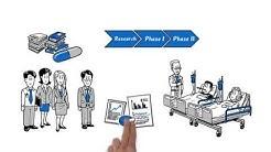 hqdefault - Microdialysis For Pharmacokinetic Pharmacodynamic Studies