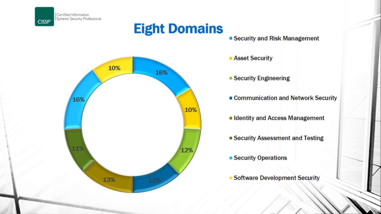 Information Security Certification Cissp Introduction 2 Youtube