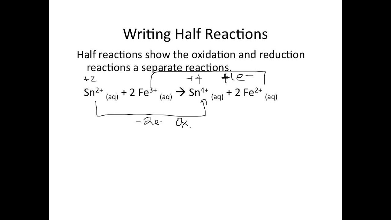 Can anybody show me how to write half-reactions for ?