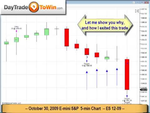 New trading Video Price Action Emini SP Oct. 30, 2009