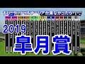 皐月賞2019 競馬シミュレーション