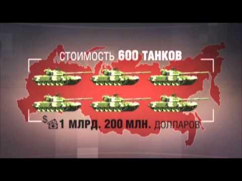 Гражданская оборона 10.03.
