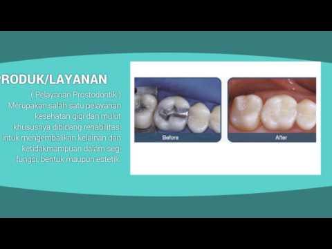 Digital Profile Klinik Dental Kids by (AVM) e-Dentist Indonesia