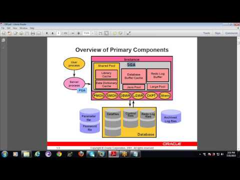 Oracle DataBase Administration ( DBA ) Online Training  tutorial for beginners