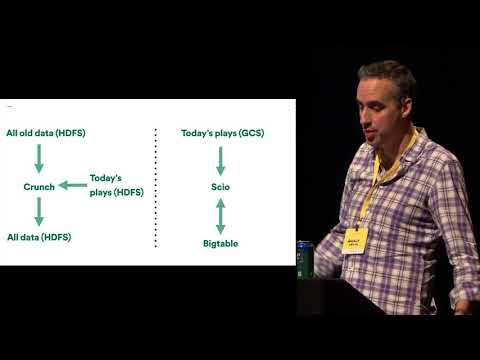 How Spotify Distills Terabytes of Raw Data into Meaningful Music Recommendations   DataEngConf NYC17