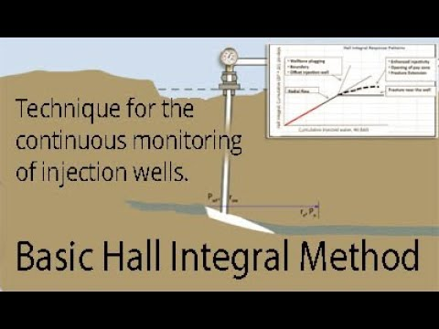 Hall Plot—Technique To Monitor Water-Injection Wells