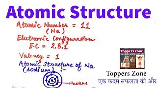 Atomic Structure | In Hindi | Definations and Solved Papers|Class 9