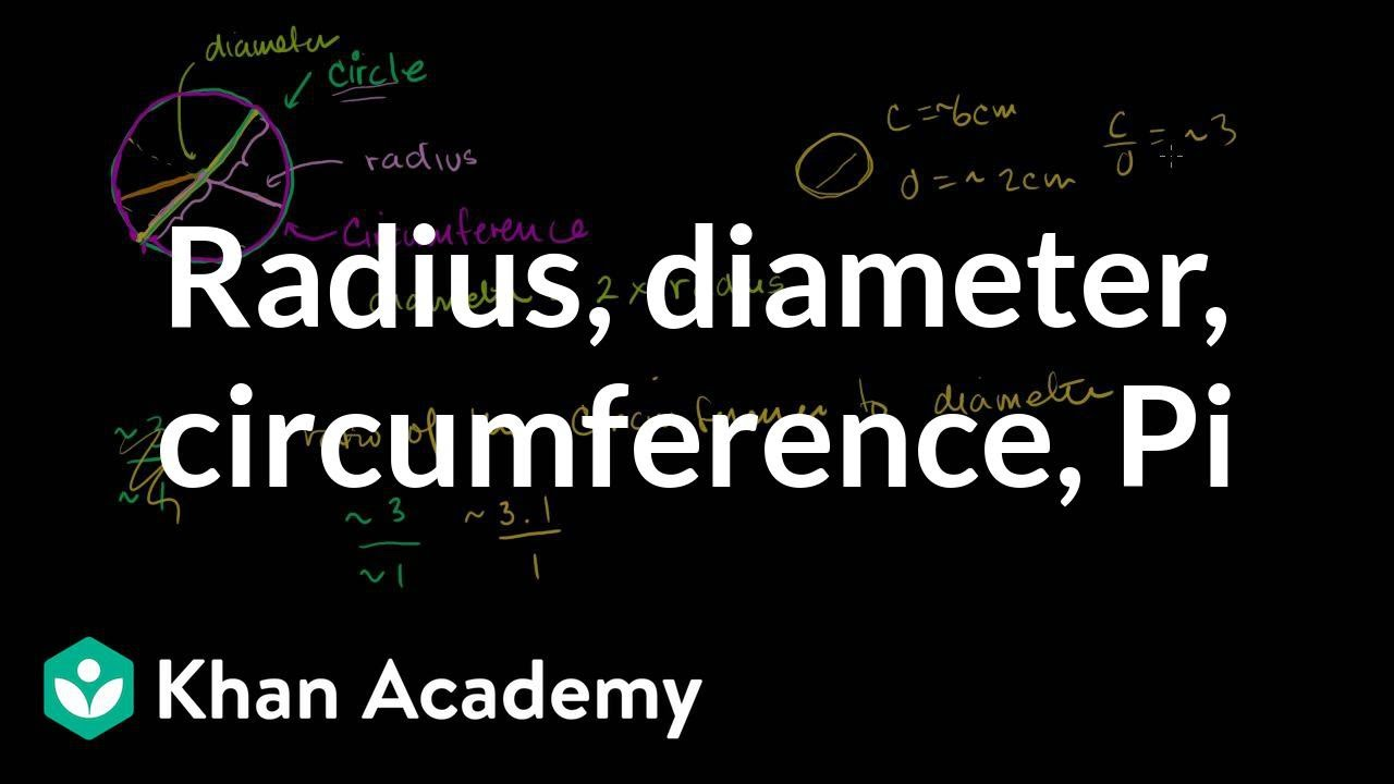 us, diamete_radir, circumfencere and Pi | Geometry | Khan Academy