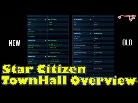 Star Citizen Town Hall | Orgs, Voip, Delta Patcher, Ship Stats, Friends + More