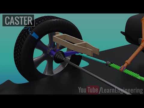 Выравнивание колес: развал, схождение, кастер (Learn Engineering [rus])