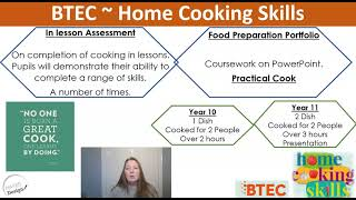 BTEC Home Cooking @ KS4 - 2021 Options