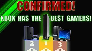 "100% CONFIRMED! Xbox One Gamers Are ""Better"" At Games Than PS4 Or PC According To New Study!"