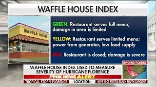 A 'Canary in the Coal Mine': 'Waffle House Index' Used in Measuring Florence Severity