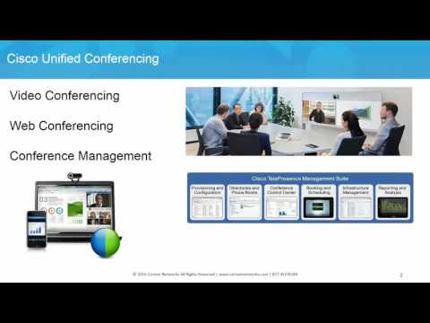 Video Conferencing, Any Time, Anywhere, Any Device