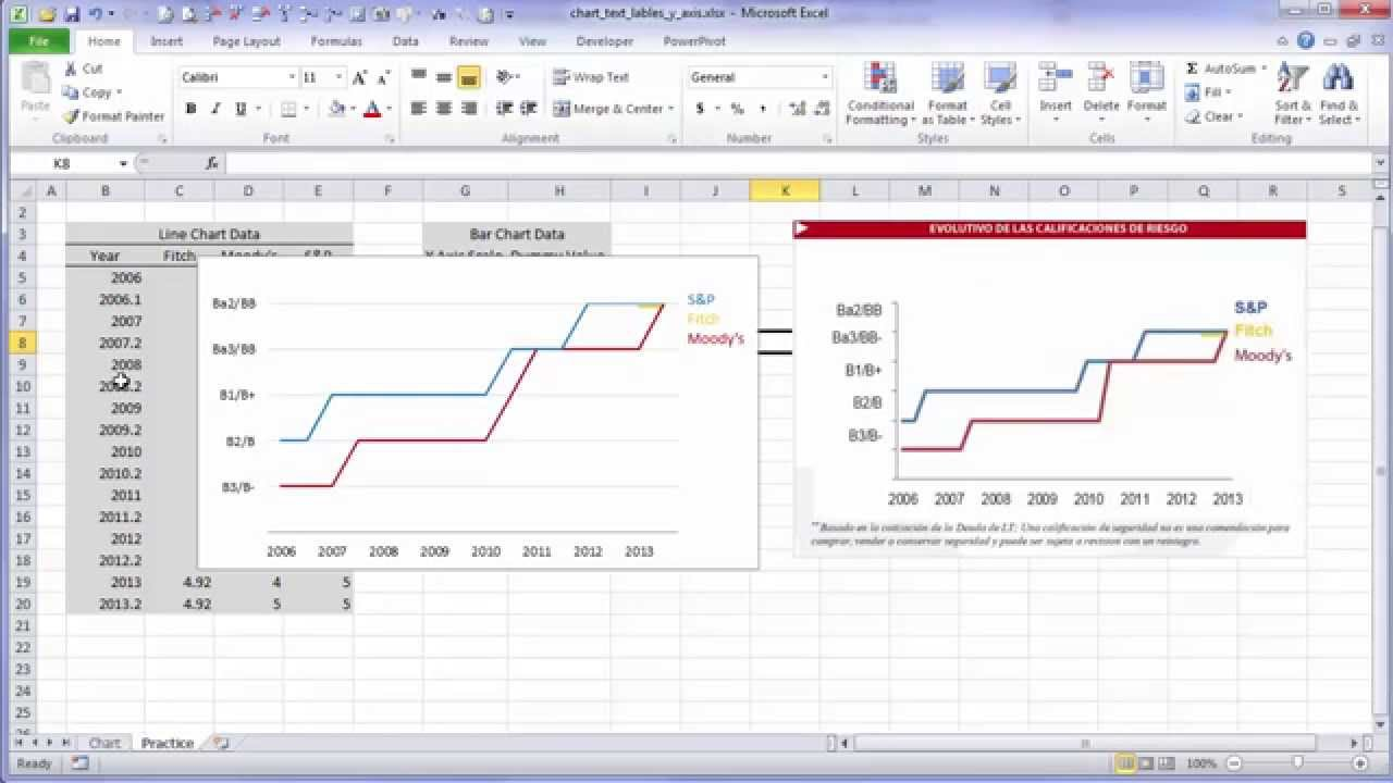 Excel chart vertical text labels youtube excel chart vertical text labels ccuart Choice Image