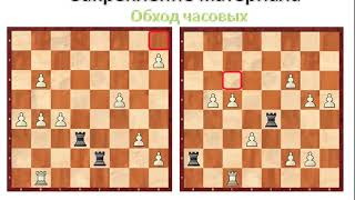 Как научиться играть в Шахматы .Урок 5