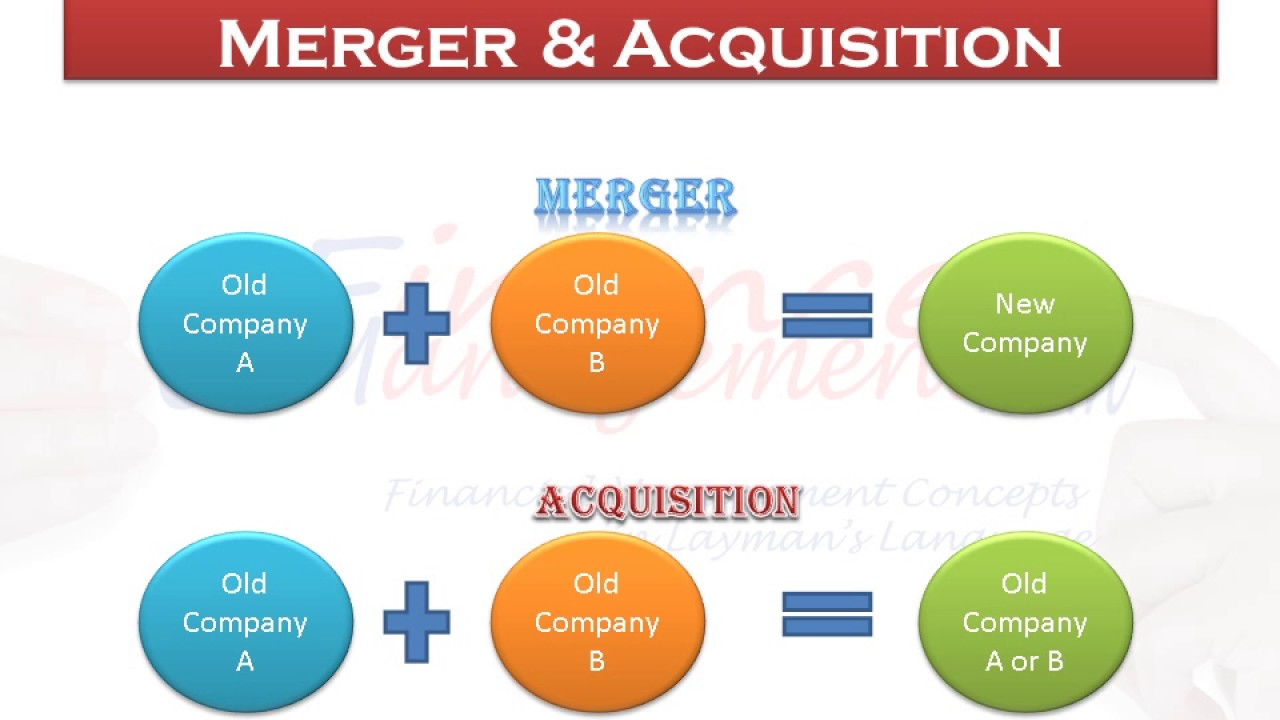 how to draw a diagram for mergers