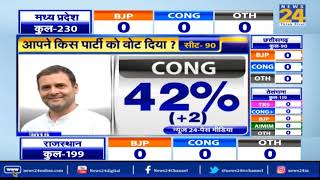 Exit Poll on News24