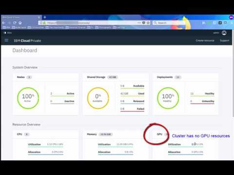 Kubernetes custom scheduler on IBM Cloud Private - With Loop Control -  YouTube for Musicians