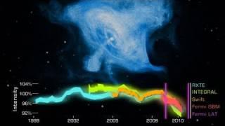 NASA | A Flickering X-ray Candle