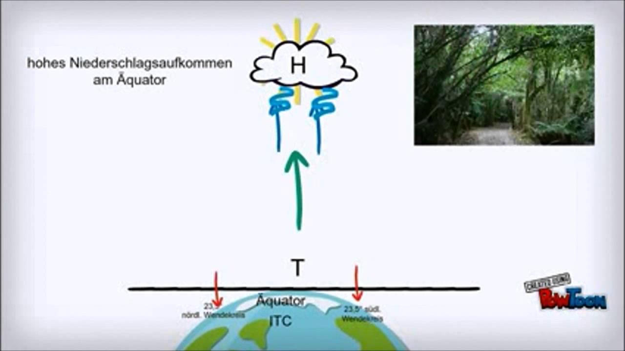 Der Passatkreislauf   Geographieunterricht/ Erdkundeunterricht