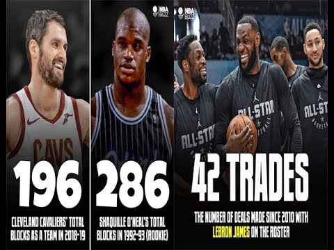 5-nba-stats-that-will-leave-you-shocked!