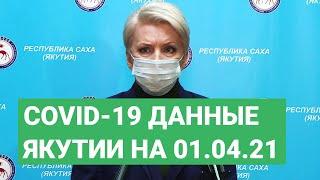 Сovid-19. Данные в Якутии на 01.04.21