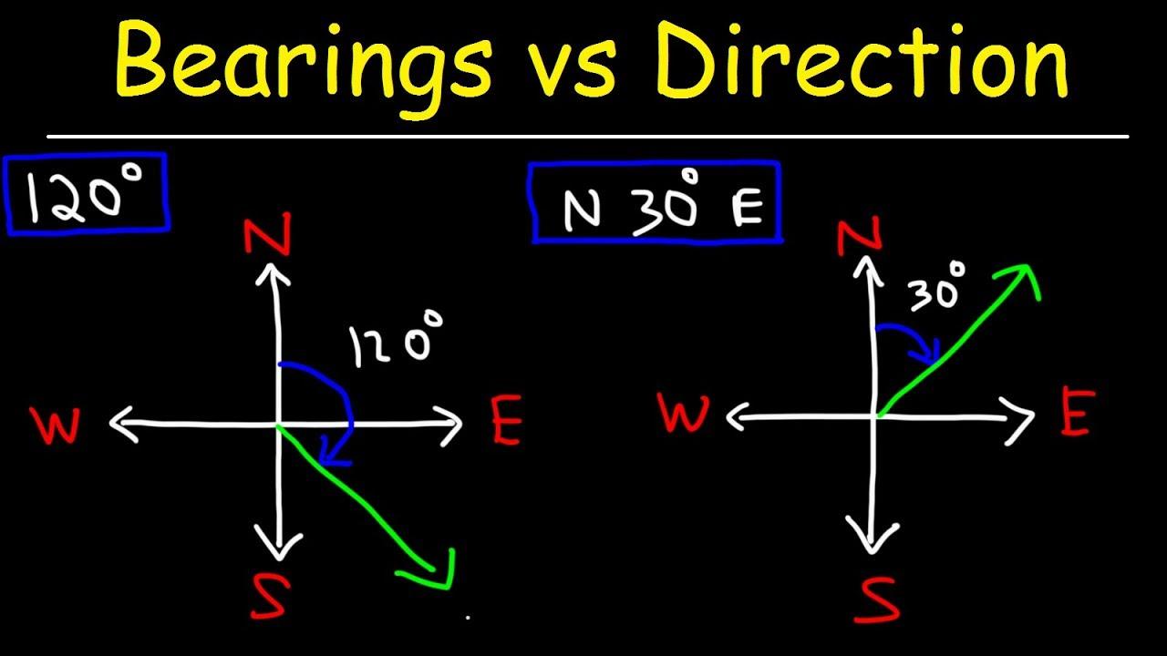 Bearings Vs Direction Trigonometry Word Problems Youtube [ 720 x 1280 Pixel ]