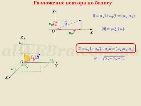 Как найти координаты орта вектора