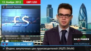 13.11.12 - Прогноз курсов валют. Евро, Доллар, Фунт. MaxiForex