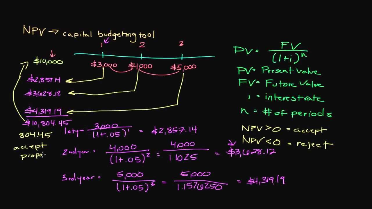 net present value and business Net present value (npv) for example, if a retail clothing business wants to purchase an existing store, it would first estimate the future cash flows that store would generate, and then discount those cash flows (r.