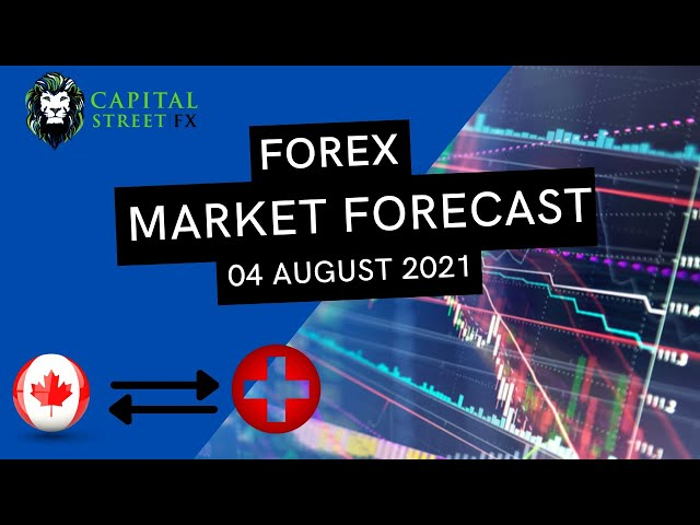[CADCHF Price] Technical Analysis By Capital Street FX - August 04, 2021