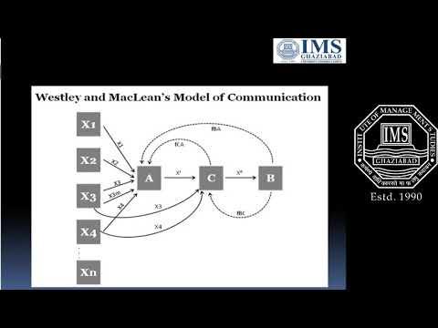 Wesley's Model Of Communication