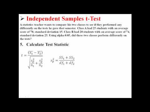 Independent Samples t-Test