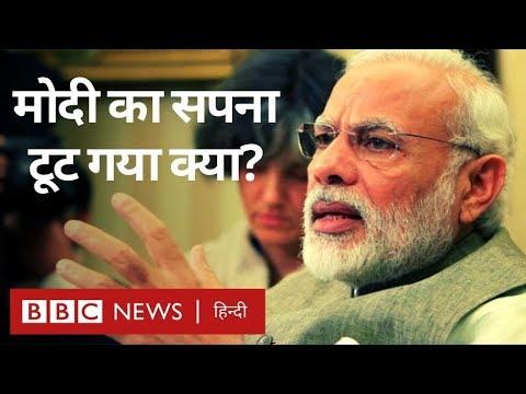 Narendra Modi क्या