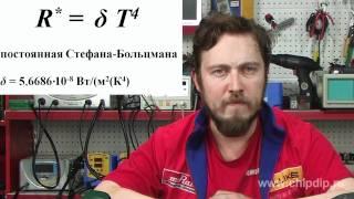 Тепловое излучение. Закон Стефана-Больцмана