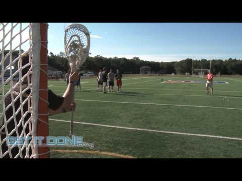 Lacrosse Goalie Psychology - Tracking The Ball