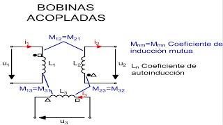Bobinas acopladas:  terminales correspondientes, coeficientes de autoinducción y de inducción mutua.