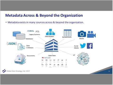LDM Webinar: Data Modeling & Metadata Management