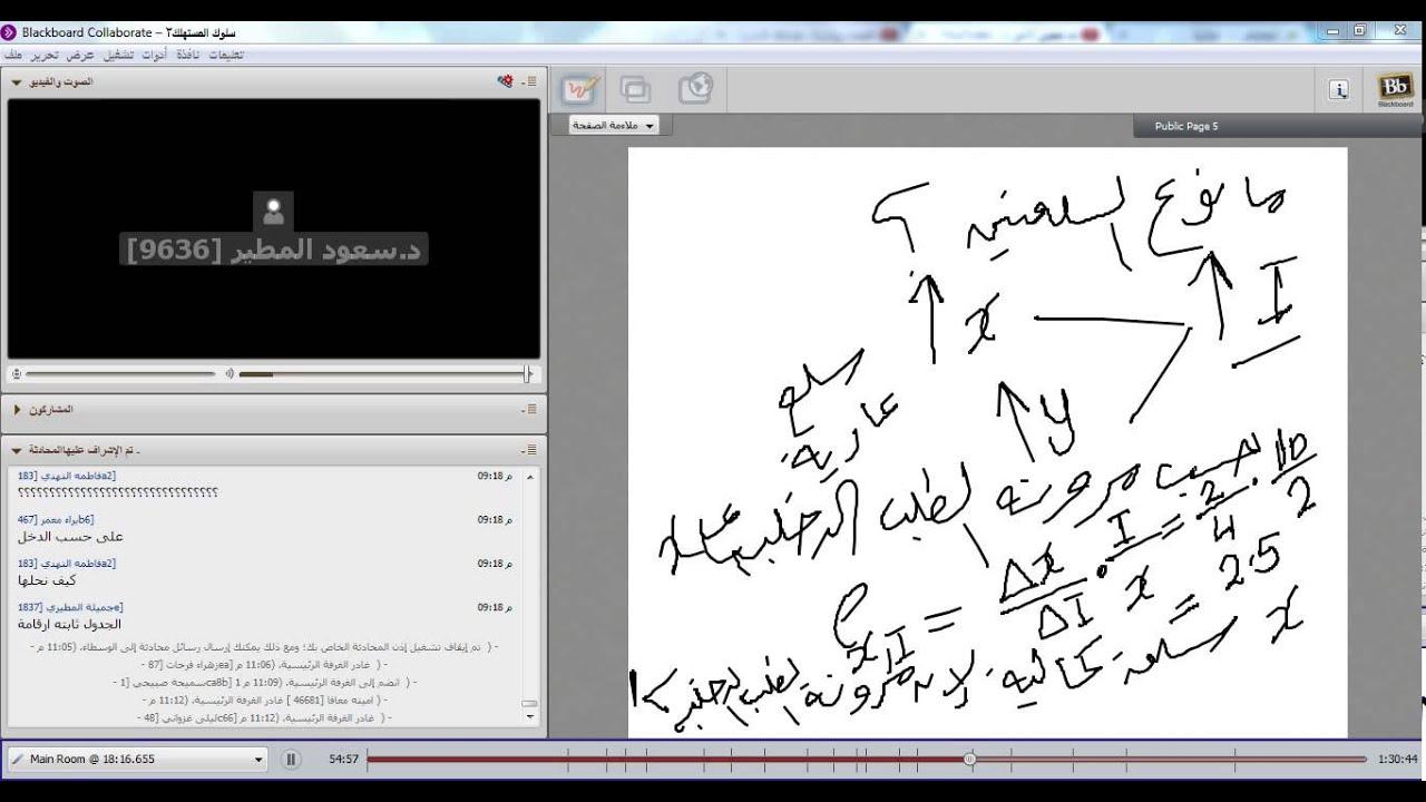 كتاب مبادئ الاقتصاد الجزئي سعود المطير