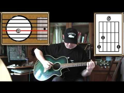 Every Breath You Take - The Police - Acoustic Guitar Lesson (detune by 1 fret)