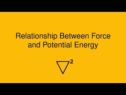 Relationship Between Force and Potential Energy