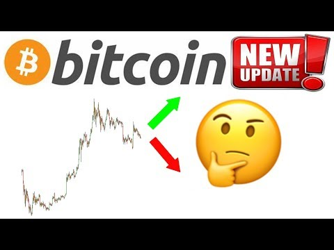 Bitcoin Price For 2020 About To Be Determined!!!