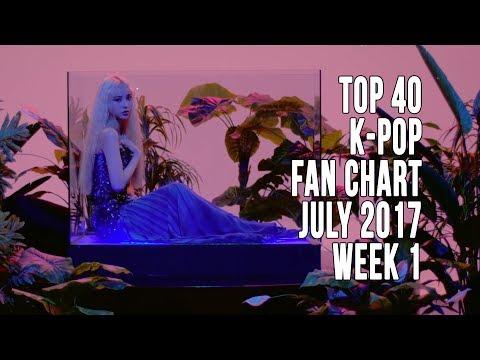 Top 40 K-Pop Songs Chart - July 2017 Week 1 Fan Chart