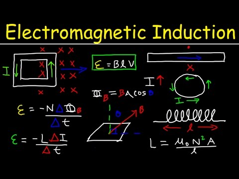 Faraday's & Lenz's Law of Electromagnetic Induction, Induced EMF, Magnetic Flux, Transformers