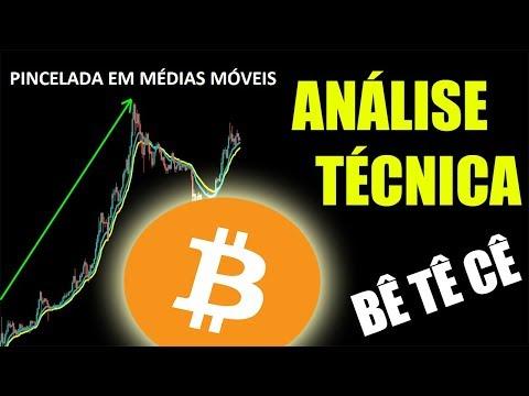 Análise Técnica Bitcoin - Pincelada Nas Médias Móveis