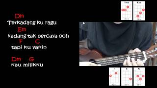 BERAWAL DARI TATAP - Yura Yunita | Ukulele Version | lyric and chord
