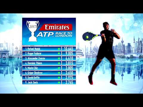 Emirates ATP Race To London Update 6 November 2017