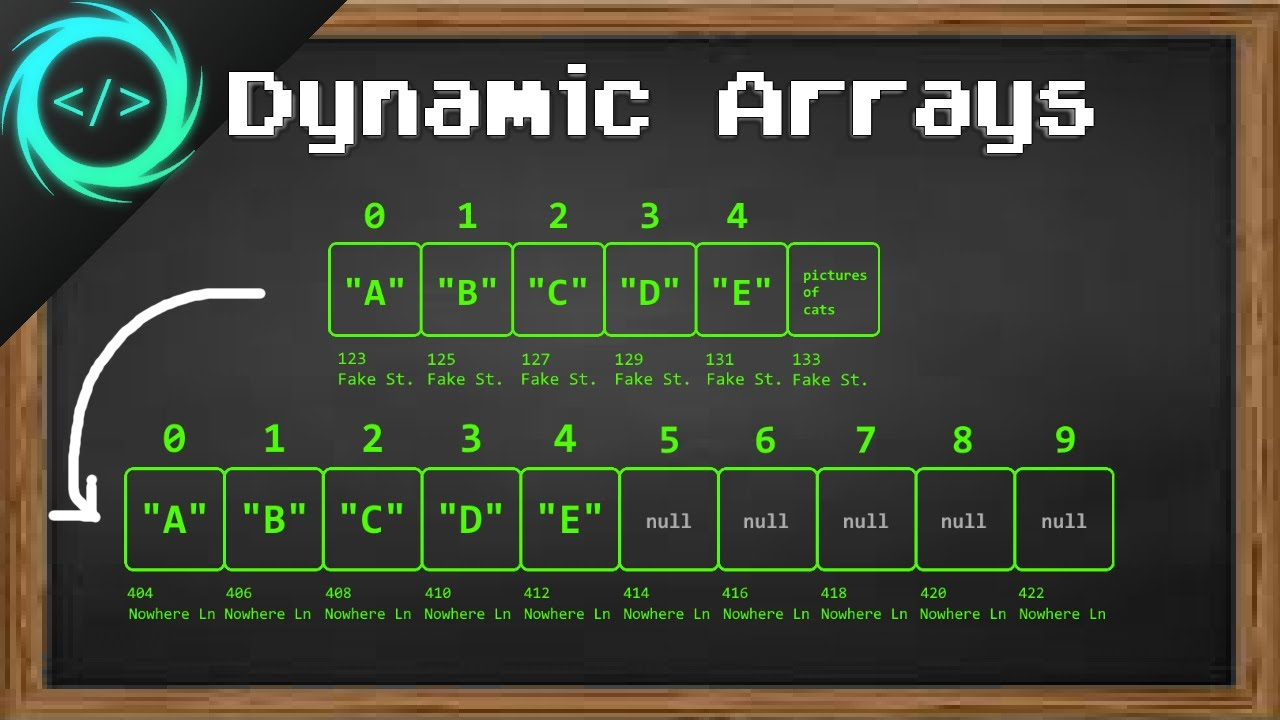 Data Structures and Algorithms: Dynamic Arrays 🌱